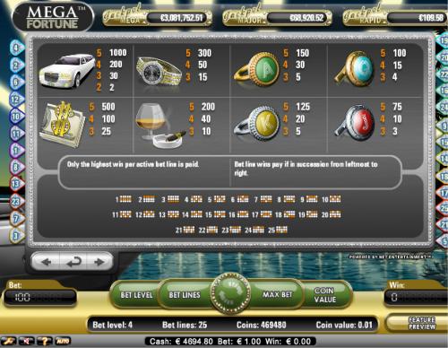 """""""Voorbeeld van de paytable op de gokkast Mega Fortune"""""""